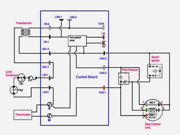 Furnace Repair 396GAW – Lennox Fan Limit Switch Wiring Diagram