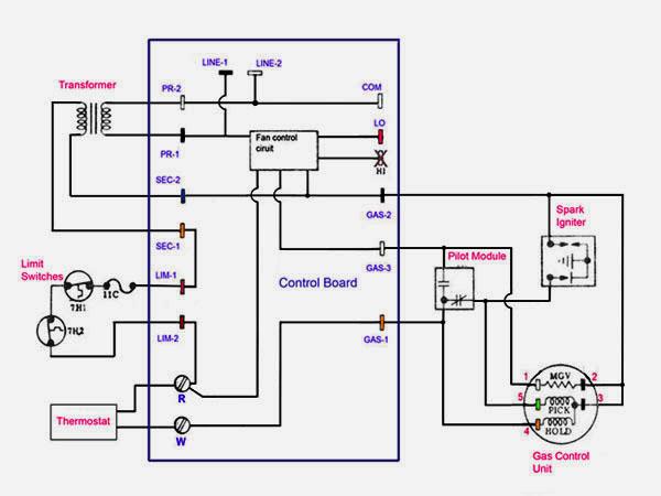 wiringDiagram1cla furnace gas valve wiring diagram furnace wiring diagrams collection  at webbmarketing.co